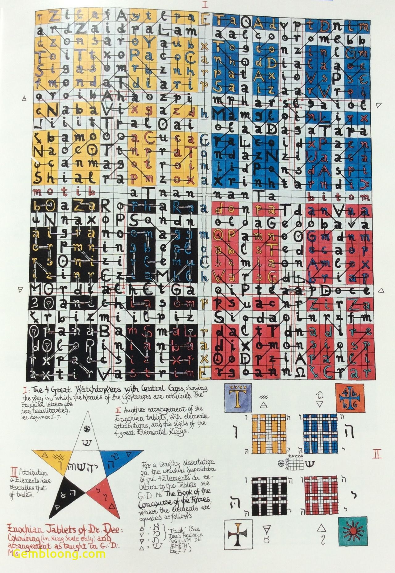 One Free Carfax Inspirational Enochian Magic Diagrams Painted by Steffi Grant From
