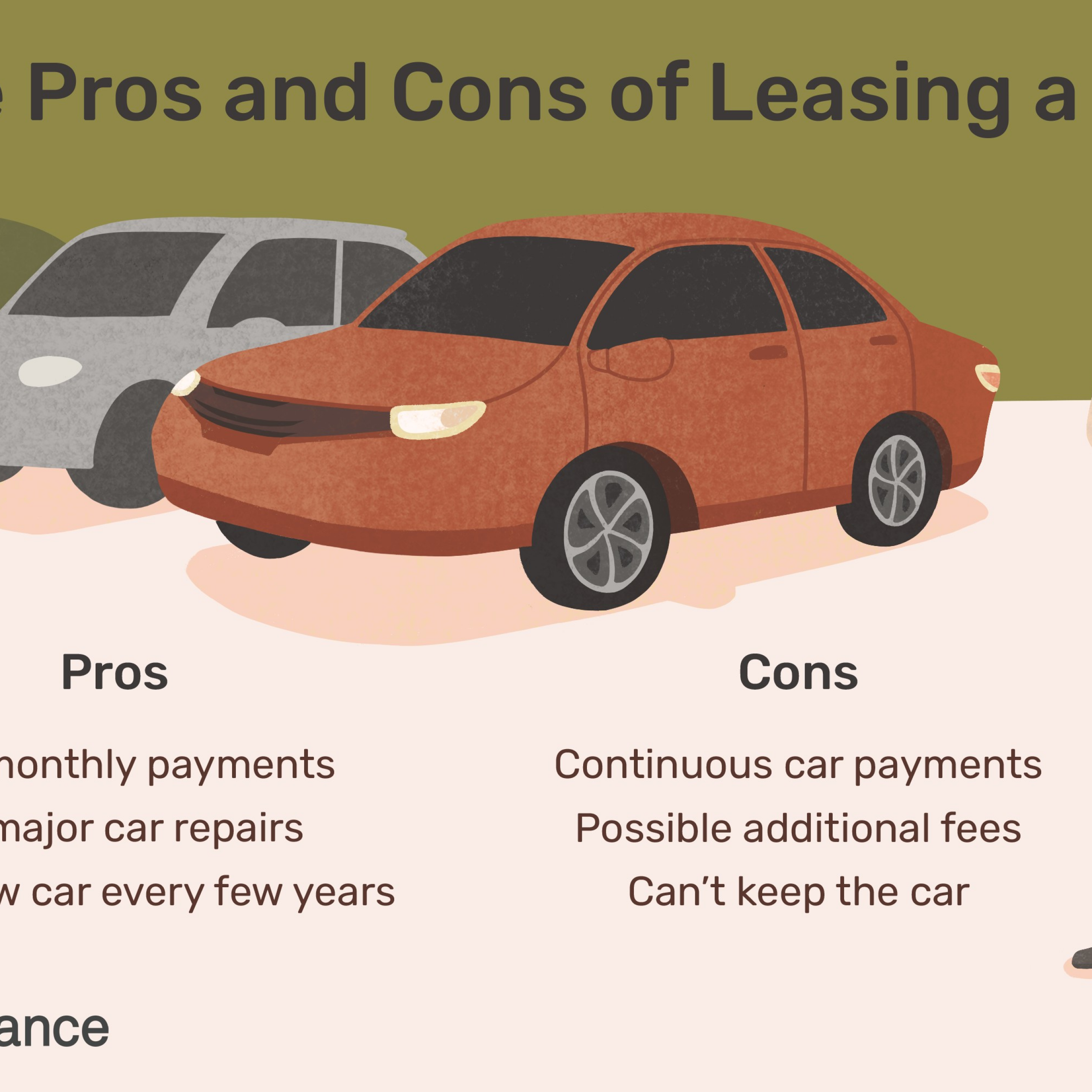 Rental Cars for Sale Near Me Best Of is Leasing A Car A Good Financial Decision