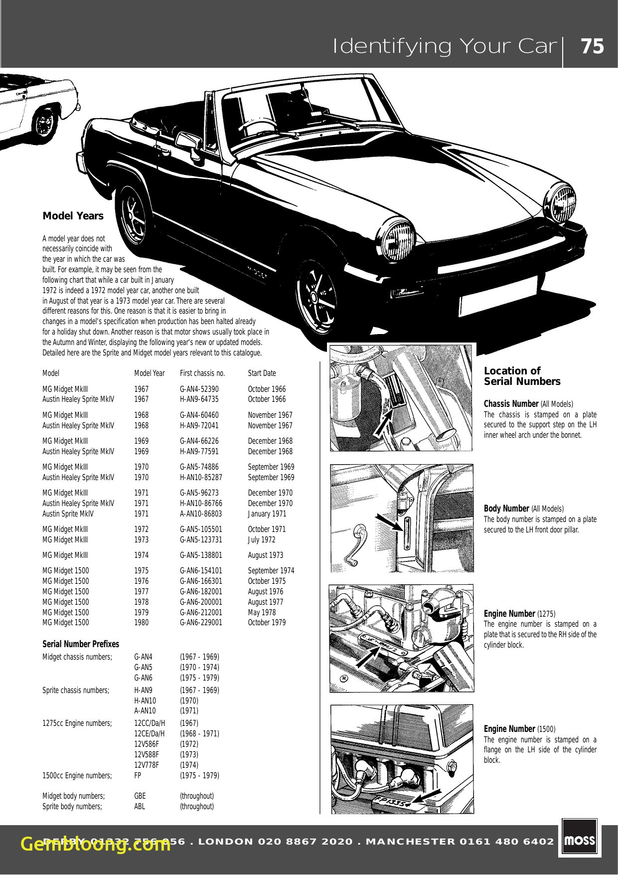 rhd vehicles for sale identifying your car 75 nostalgic british cars of rhd vehicles for sale