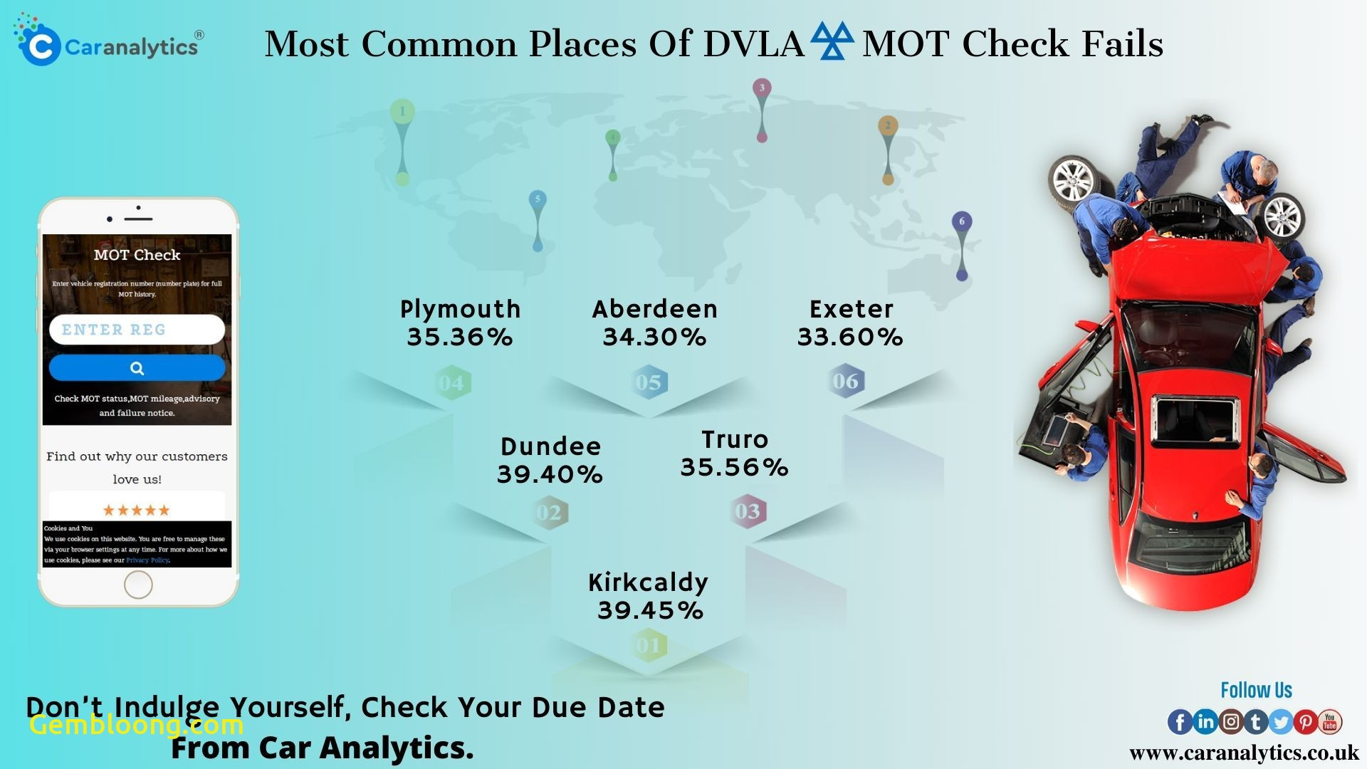 Used Car Reports Luxury Regardless Minds Twice before Buying A Used Car From the