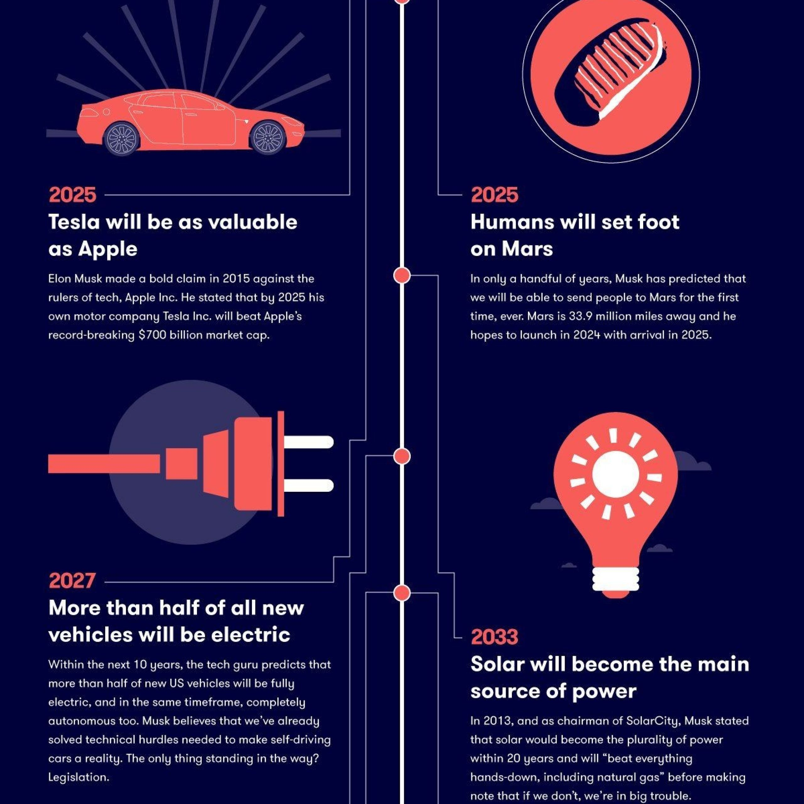 Car Facts History Awesome 148 Best Car Infographics Images