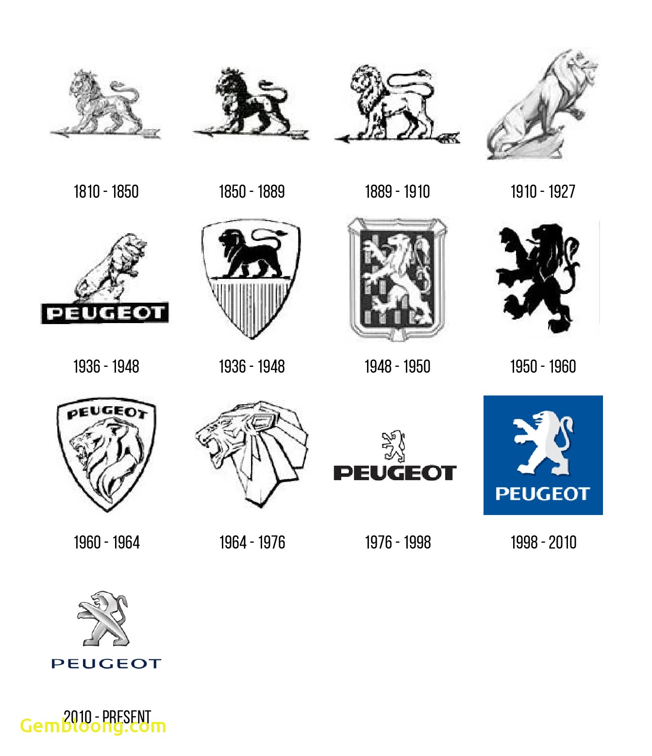 Car Facts History Elegant 44 Famous Car Logos and their Fascinating Evolution and
