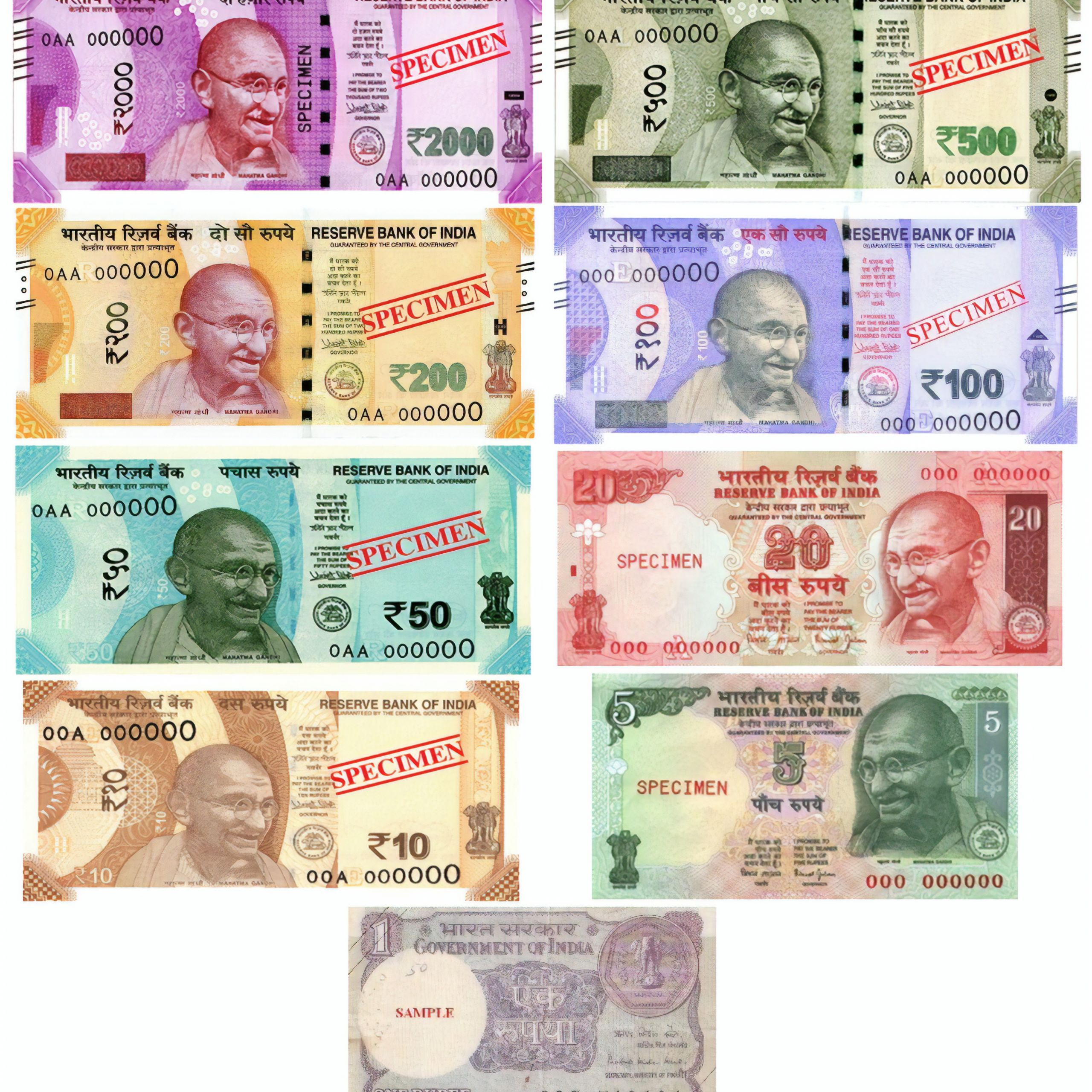 Banknote of india
