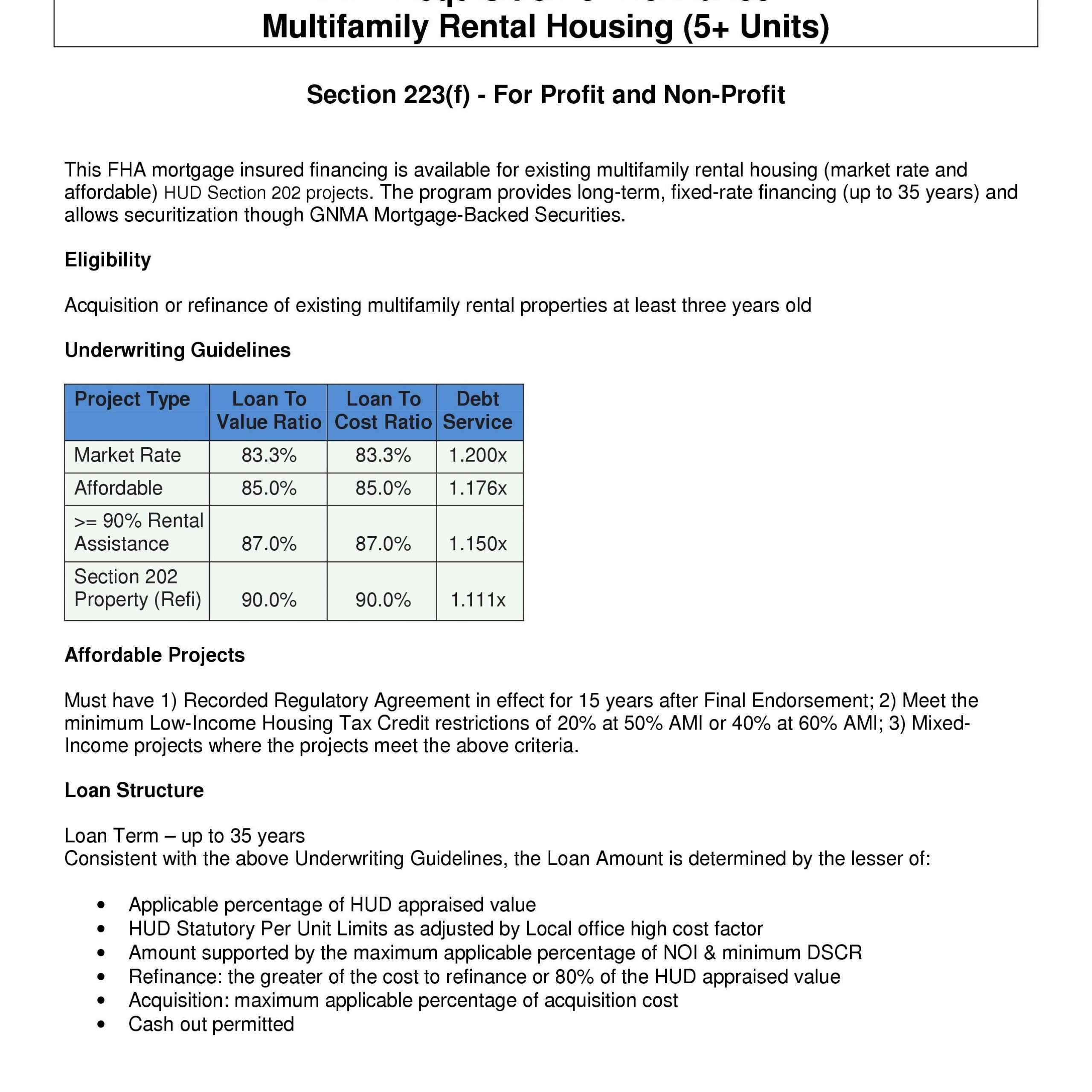 Money Factor Beautiful Fha Multifamily Purchase & Rate Term Loans Not for Profit