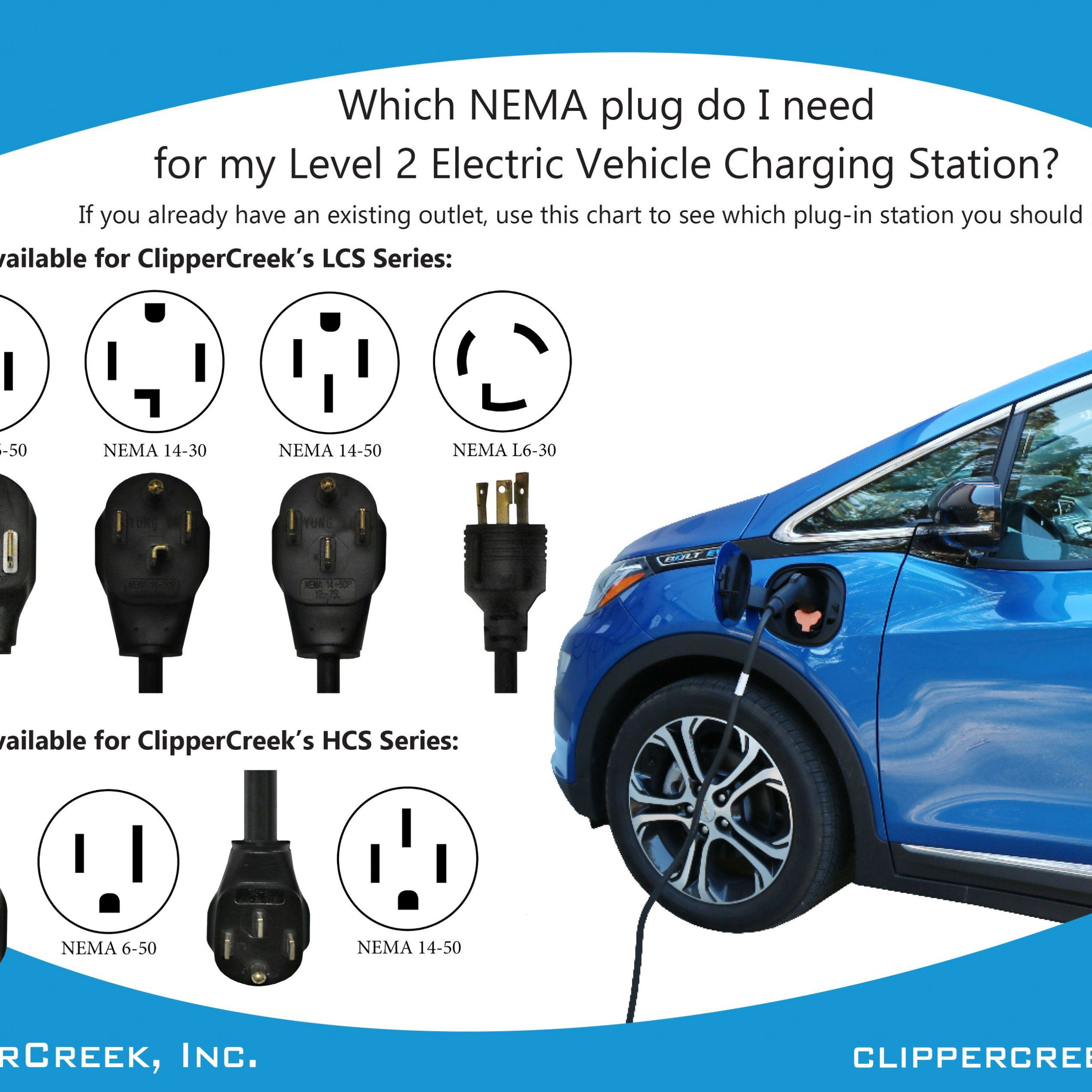 Buy Tesla Stock New which Type Of Plug for A Level 2 Electric Car Charging