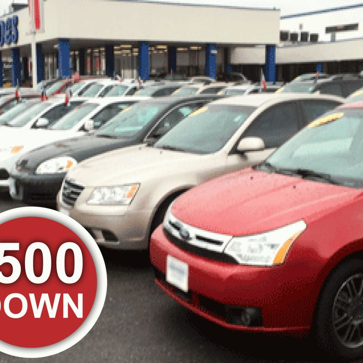 Cars for Sale Near Me Low Mileage Beautiful Lovely Used Cars for Sale Near Me with Low Mileage Car ...