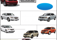 2012 Dodge Charger Lovely 9 23 12 Dansville Pennesaverplus [pdf Document]