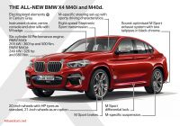 2016 Bmw M4 Best Of 2018 Bmw X4 Revealed M40d Performance Sel Confirmed