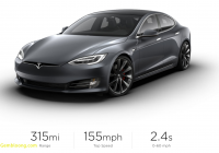 2017 Tesla Model S Lovely Tesla Model S Exterior