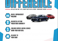 Auto Dealers Near Me Inspirational the Honda Carland Difference In Roswell Ga