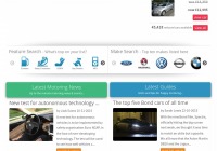 Best Car Check Website Lovely Motors Petitors Revenue and Employees Owler