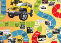 Best Site to Check Car History Elegant Pin On Infographics