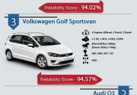 Car Facts Free Lovely the 5 Most Reliable Cars In Past 5 Years that British Loves