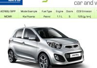 Cargurus Used Cars Near Me Unique Luxury Rental Cars Near Me Cash – Pleasant for You to the