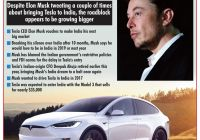 Electric Cars 2020 Elegant Tesla Electric Cars In India by 2020 Says Elon Musk Team Bhp