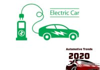 Electric Cars 2020 Lovely 2020 Auto Trends Increased Presence Of Electric Cars Bebdata