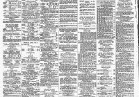 Exchange and Mart Cars Inspirational the Times Archive