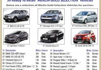 Ford Fiesta 2009 Best Of Merlin Car Auctions Gold Selection by Philip Wall issuu