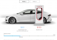 How Many Kwh to Charge Tesla Model 3 Awesome Tesla Introduces New Supercharger Cost Estimator as It