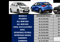 How Much Tesla Car Beautiful Kia Motor Vehicles Latest Updates and Price In Nepal Nepal