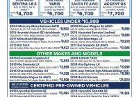 Ksl Cars for Sale Beautiful Tv Facts March 31 2019 Pages 1 36 Text Version