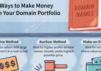 Mutual Funds with Tesla Unique How to Make Money with Domain Names