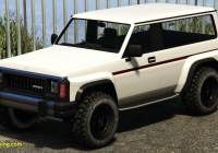 Patriot Auto Sales Inspirational Hellion Gta Wiki