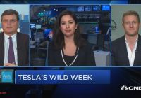 Should I Buy Tesla Stock New why This Investing Pro Says Tesla One Of Most Dangerous Stocks In the World