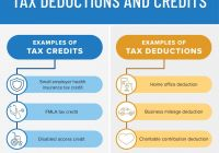 Tax Incentives for Tesla Inspirational Home Insurance Tax Deductible