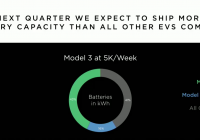 Tesla Battery Capacity Inspirational Tesla Model 3 Battery Capacity Shipments In Q3 2018 Will