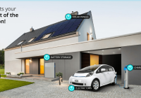 Tesla Home Battery New Electric Cars is It Time to Get E Discover the Pros and