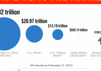 Tesla Like Stocks Luxury Market Size Infographic Final
