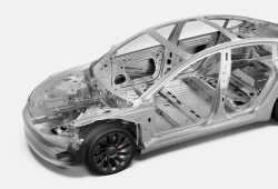 Luxury Tesla Model 3 Battery Warranty