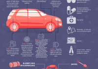 Tesla Model 3 Windshield Replacement Awesome Essential Car Health Checks for Winter Weather Infographic