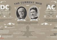 Tesla or Edison New Ryan Froehlich Froehlrm On Pinterest