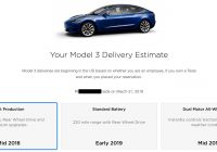 Tesla Stock forecast Awesome Tesla Starts Model 3 Launch In Canada Confirms Starting