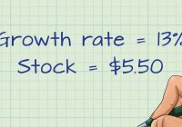 Tesla Valuation Beautiful 5 Ways to Calculate Intrinsic Value Wikihow