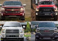 Us Auto Sales Fresh U S Auto Sales Brand Rankings – October 2017 Ytd