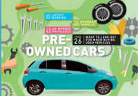 Used Cars for Sale 4500 Beautiful Pre Ownedcars Automobile association Of Singapore
