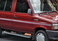 Used Cars for Sale Indonesia Inspirational Automotive Industry In Indonesia Wikiwand