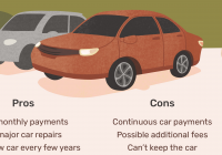 Used Cars for Sale Near Me Buy Here Pay Here Luxury is Leasing A Car A Good Financial Decision