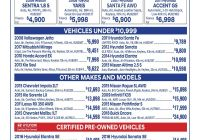 Used Cars for Sale Philippines Below 100k Inspirational Tv Facts March 10 2019 Pages 1 36 Flip Pdf Download