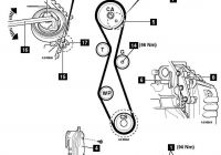 Volvo S40 2007 Unique How to Replace Timing Belt On Volvo V50 2 0 D 2007